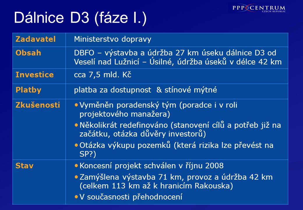 6 CESKE BUDEJOVICE D3 PRAGUE Výstavba 27 km úseku dálnice D3 Dálnice D3 (fáze I.) * an estimate/intention ZadavatelMinisterstvo dopravy ObsahDBFO – vý