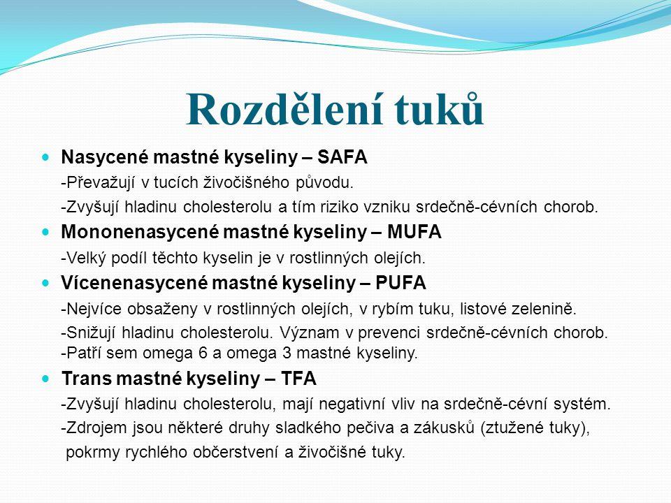 Rozdělení tuků Nasycené mastné kyseliny – SAFA -Převažují v tucích živočišného původu. -Zvyšují hladinu cholesterolu a tím riziko vzniku srdečně-cévní