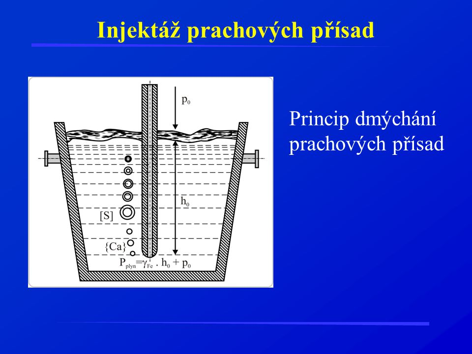 Injektáž prachových přísad Princip dmýchání prachových přísad