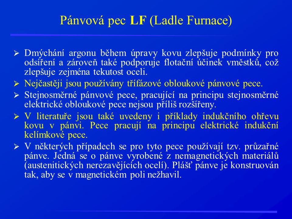Pánvová pec LF (Ladle Furnace)  Dmýchání argonu během úpravy kovu zlepšuje podmínky pro odsíření a zároveň také podporuje flotační účinek vměstků, což zlepšuje zejména tekutost oceli.