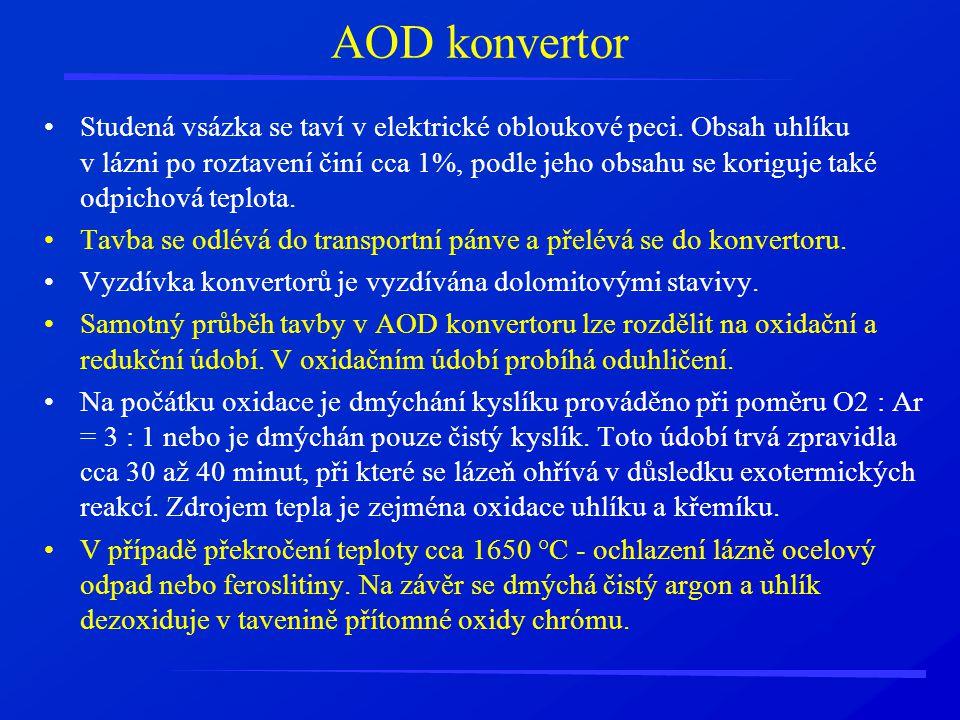 AOD konvertor Studená vsázka se taví v elektrické obloukové peci. Obsah uhlíku v lázni po roztavení činí cca 1%, podle jeho obsahu se koriguje také od
