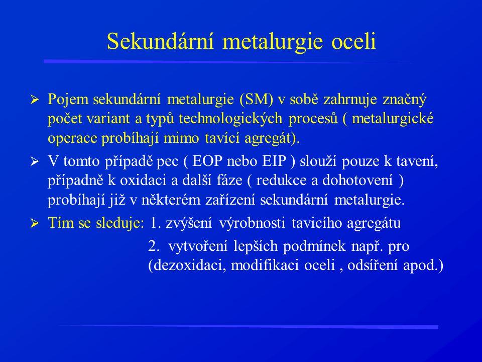 Rozdělení metod sekundární metalurgie Postupy probíhající za atmosférického tlaku: AP (Argon Pouring) IP (Injection Process) SL (Scandinavian Lancers) TN (Thüssen Niederrhein) LF (Ladle Furnace) AOD (Argon Oxygen Decarburisation) Postupy probíhající ve vakuu: VD (Vakuum Degassing) VOD (Vakuum Oxygen Decarburisation) VAD (Vakuum Arc Degassing) ASEA-SKF