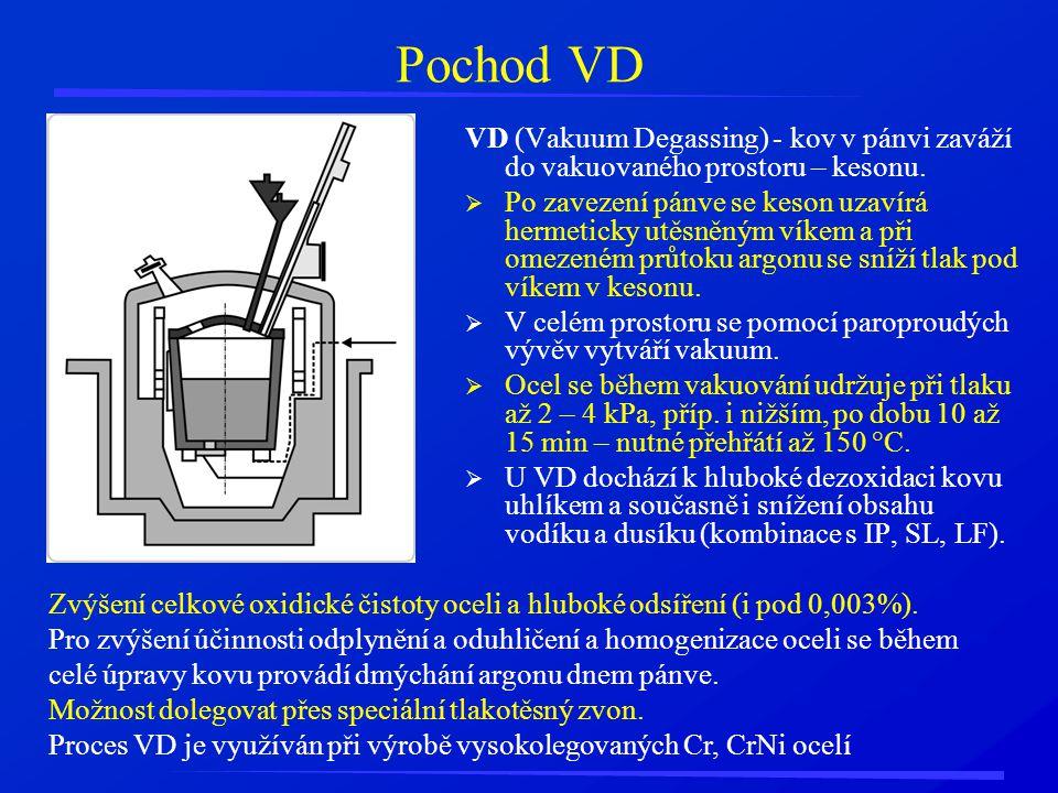 Pochod VD VD (Vakuum Degassing) - kov v pánvi zaváží do vakuovaného prostoru – kesonu.  Po zavezení pánve se keson uzavírá hermeticky utěsněným víkem