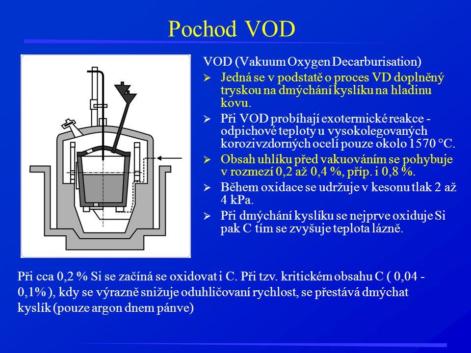 Pochod VOD VOD (Vakuum Oxygen Decarburisation)  Jedná se v podstatě o proces VD doplněný tryskou na dmýchání kyslíku na hladinu kovu.  Při VOD probí