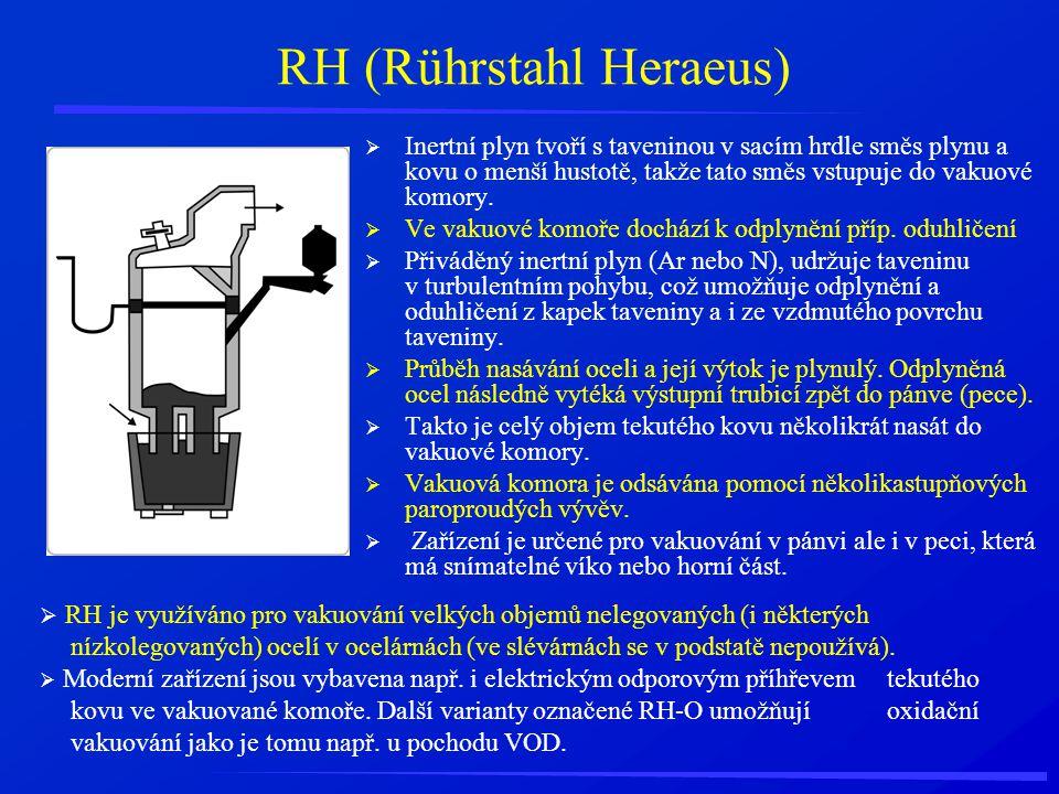 RH (Rührstahl Heraeus)  Inertní plyn tvoří s taveninou v sacím hrdle směs plynu a kovu o menší hustotě, takže tato směs vstupuje do vakuové komory. 
