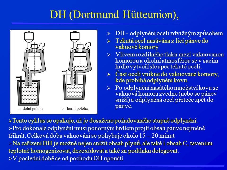 DH (Dortmund Hütteunion),  DH - odplynění oceli zdvižným způsobem  Tekutá ocel nasávána z licí pánve do vakuové komory  Vlivem rozdílného tlaku mez
