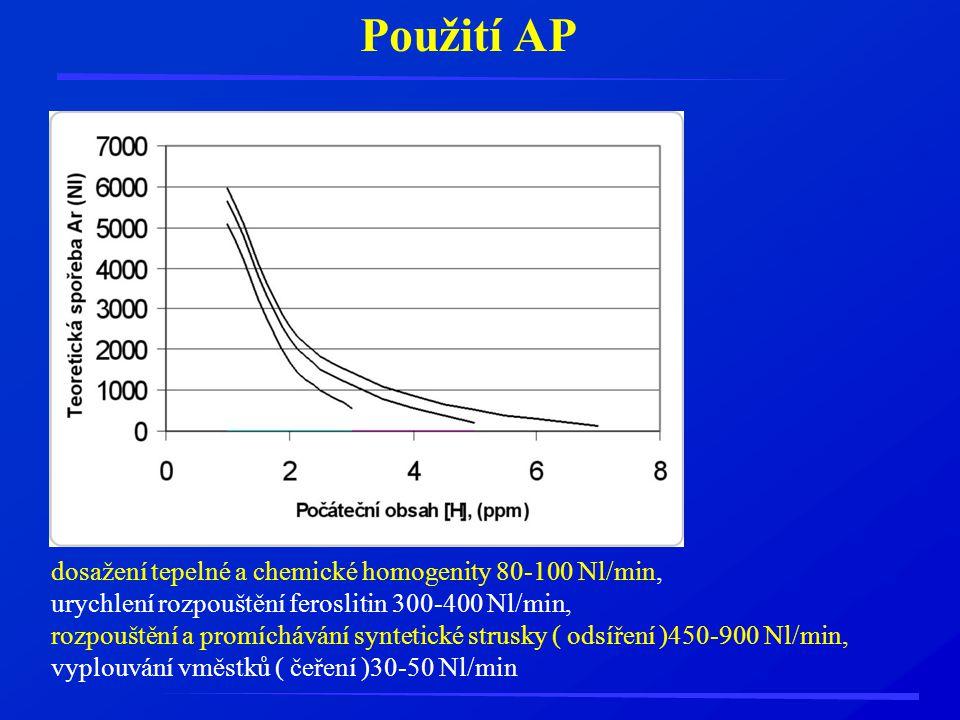 Použití AP dosažení tepelné a chemické homogenity 80-100 Nl/min, urychlení rozpouštění feroslitin 300-400 Nl/min, rozpouštění a promíchávání syntetické strusky ( odsíření )450-900 Nl/min, vyplouvání vměstků ( čeření )30-50 Nl/min