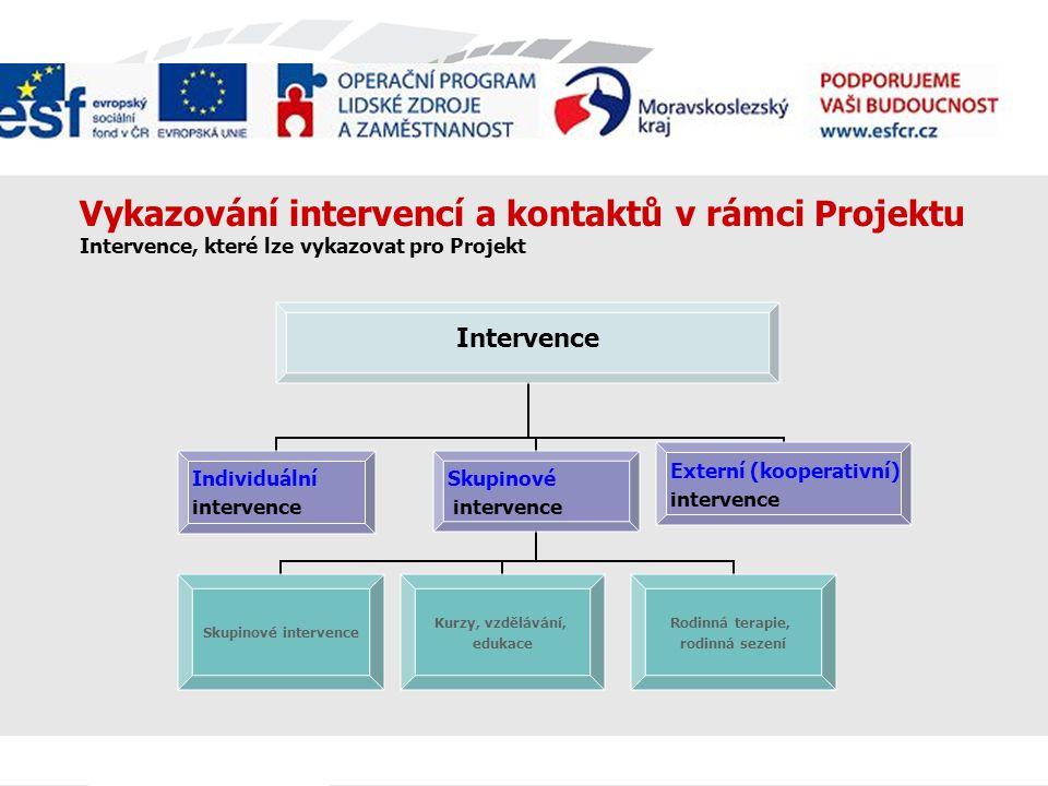 Vykazování intervencí a kontaktů v rámci Projektu Intervence, které lze vykazovat pro Projekt Intervence Skupinové intervence Kurzy, vzdělávání, edukace Rodinná terapie, rodinná sezení Skupinové intervence Individuální intervence Externí (kooperativní) intervence