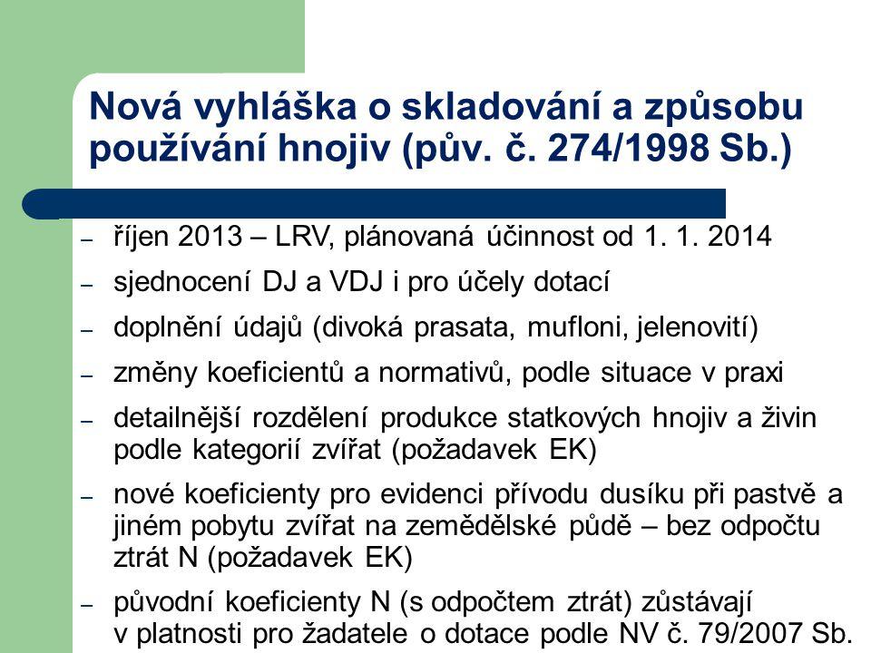 Nová vyhláška o skladování a způsobu používání hnojiv (pův.