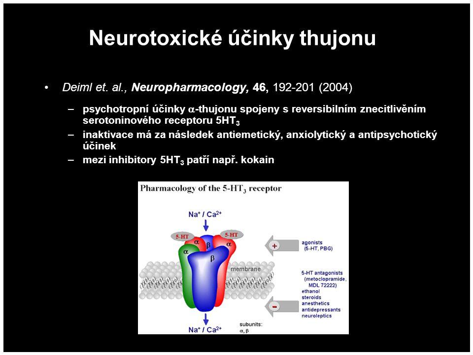 Neurotoxické účinky thujonu Deiml et. al., Neuropharmacology, 46, 192-201 (2004) –psychotropní účinky  -thujonu spojeny s reversibilním znecitlivěním
