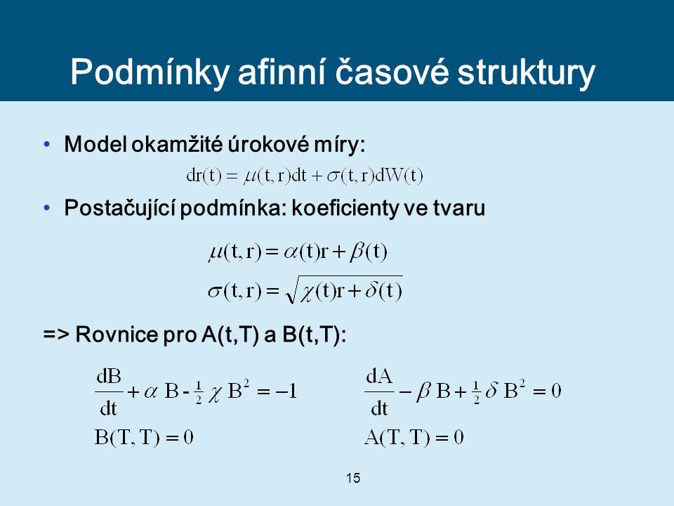 15 Podmínky afinní časové struktury Model okamžité úrokové míry: Postačující podmínka: koeficienty ve tvaru => Rovnice pro A(t,T) a B(t,T):