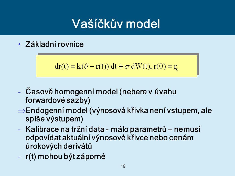 18 Vašíčkův model Základní rovnice -Časově homogenní model (nebere v úvahu forwardové sazby)  Endogenní model (výnosová křivka není vstupem, ale spíše výstupem) -Kalibrace na tržní data - málo parametrů – nemusí odpovídat aktuální výnosové křivce nebo cenám úrokových derivátů -r(t) mohou být záporné