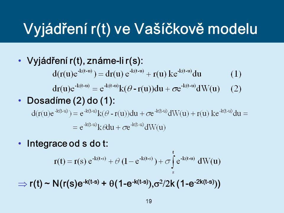19 Vyjádření r(t) ve Vašíčkově modelu Vyjádření r(t), známe-li r(s): Dosadíme (2) do (1): Integrace od s do t:  r(t) ~ N(r(s)e -k(t-s) +  (1-e -k(t-s)    k  (1-e -2k(t-s)  )