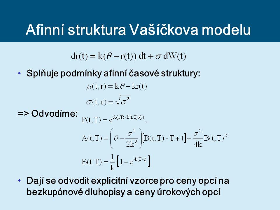 Afinní struktura Vašíčkova modelu Splňuje podmínky afinní časové struktury: => Odvodíme: Dají se odvodit explicitní vzorce pro ceny opcí na bezkupónové dluhopisy a ceny úrokových opcí