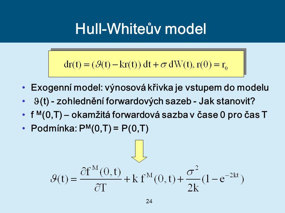 24 Hull-Whiteův model Exogenní model: výnosová křivka je vstupem do modelu (t) - zohlednění forwardových sazeb - Jak stanovit.
