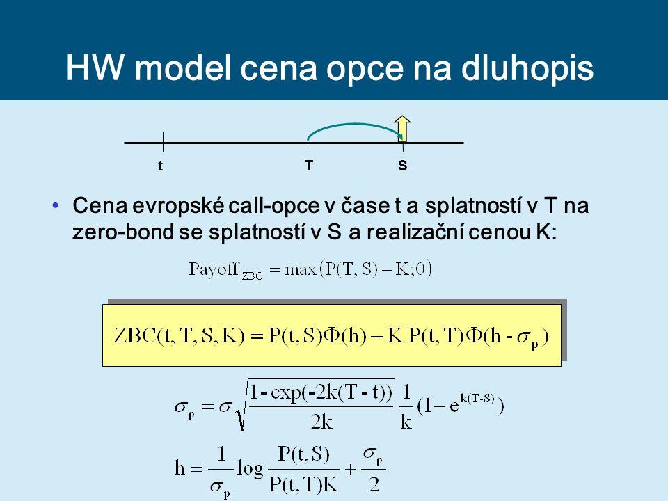 HW model cena opce na dluhopis Cena evropské call-opce v čase t a splatností v T na zero-bond se splatností v S a realizační cenou K: tST