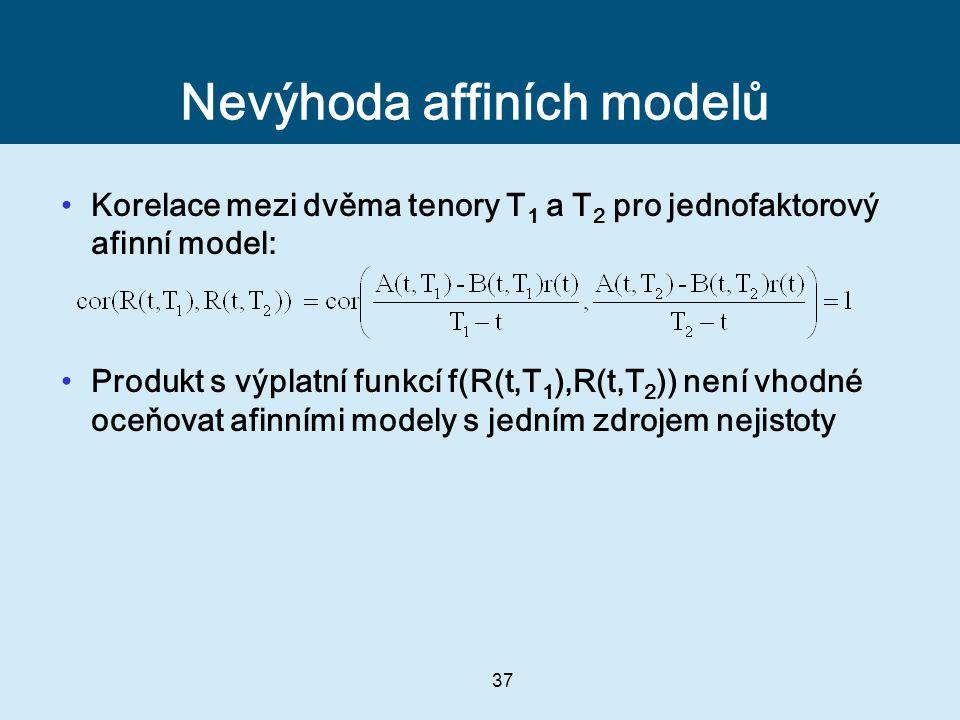 37 Nevýhoda affiních modelů Korelace mezi dvěma tenory T 1 a T 2 pro jednofaktorový afinní model: Produkt s výplatní funkcí f(R(t,T 1 ),R(t,T 2 )) není vhodné oceňovat afinními modely s jedním zdrojem nejistoty