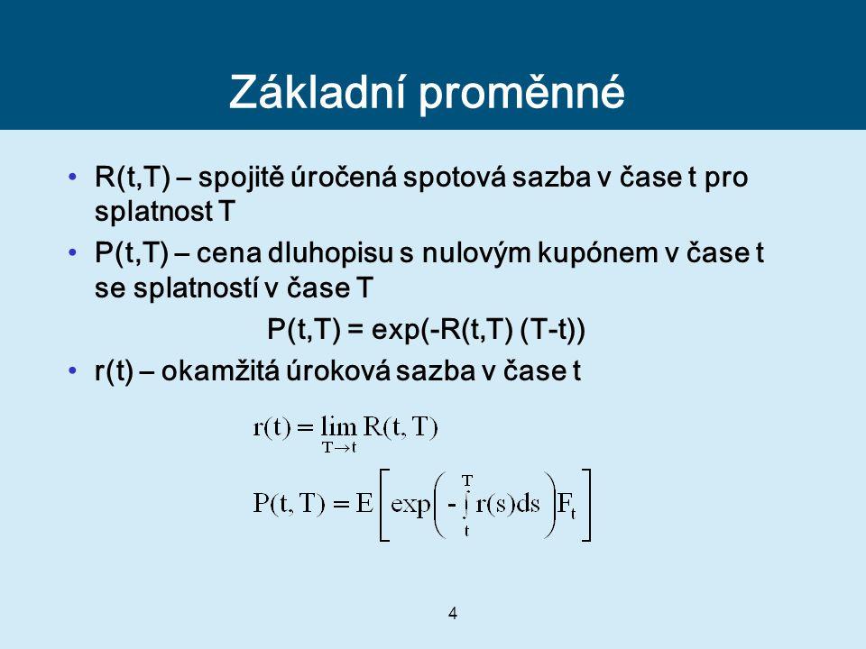 4 Základní proměnné R(t,T) – spojitě úročená spotová sazba v čase t pro splatnost T P(t,T) – cena dluhopisu s nulovým kupónem v čase t se splatností v čase T P(t,T) = exp(-R(t,T) (T-t)) r(t) – okamžitá úroková sazba v čase t