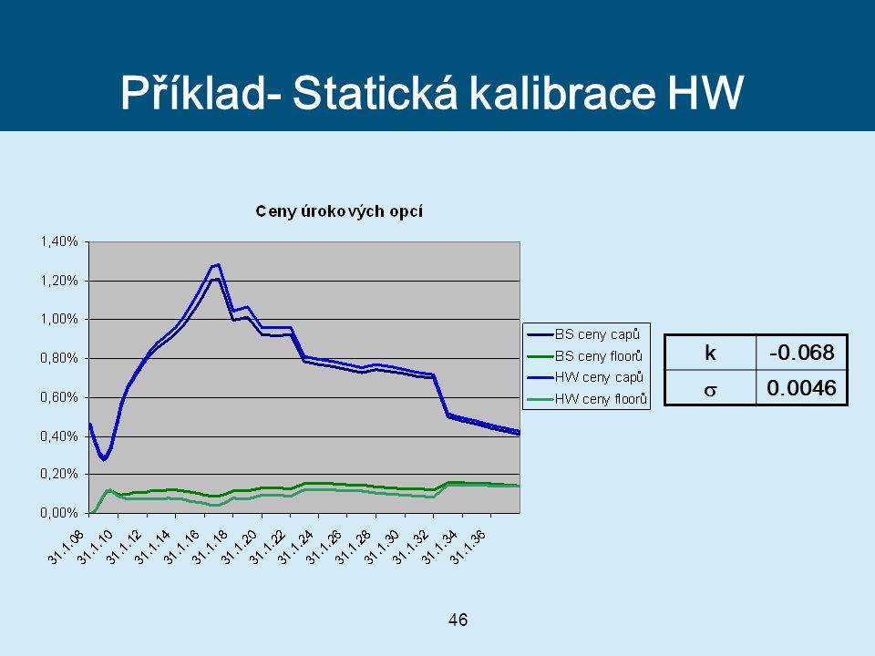 46 Příklad- Statická kalibrace HW k-0.068  0.0046
