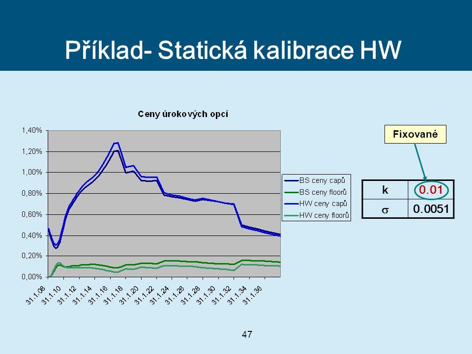 47 Příklad- Statická kalibrace HW k0.01  0.0051 Fixované