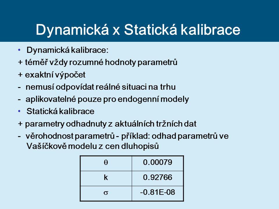 Dynamická x Statická kalibrace Dynamická kalibrace: + téměř vždy rozumné hodnoty parametrů + exaktní výpočet - nemusí odpovídat reálné situaci na trhu - aplikovatelné pouze pro endogenní modely Statická kalibrace + parametry odhadnuty z aktuálních tržních dat - věrohodnost parametrů - příklad: odhad parametrů ve Vašíčkově modelu z cen dluhopisů  0.00079 k0.92766  -0.81E-08
