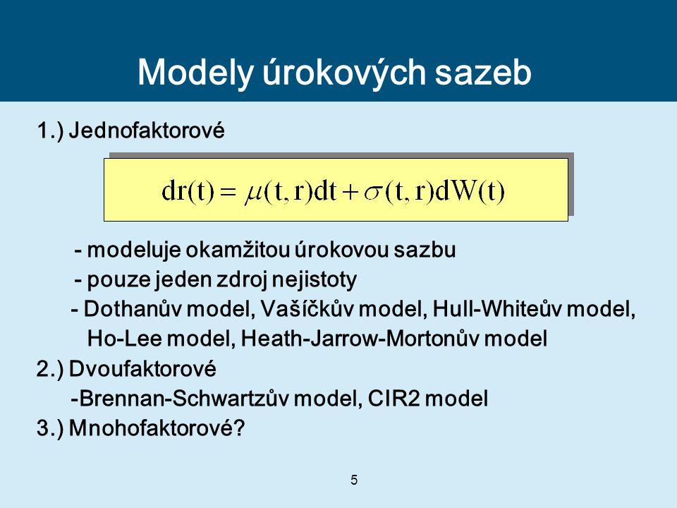 6 Mnohofaktorové modely Kolik zdrojů nejistoty je postačujících pro kvalitní model výnosové křivky.