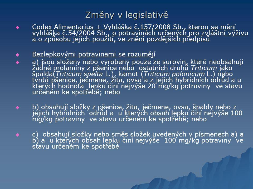 Změny v legislativě   Codex Alimentarius + Vyhláška č.157/2008 Sb., kterou se mění vyhláška č.54/2004 Sb., o potravinách určených pro zvláštní výživu a o způsobu jejich použití, ve znění pozdějších předpisů   Bezlepkovými potravinami se rozumějí   a) jsou složeny nebo vyrobeny pouze ze surovin, které neobsahují žádné prolaminy z pšenice nebo ostatních druhů Triticum jako špalda(Triticum spelta L.), kamut (Triticum polonicum L.) nebo tvrdá pšenice, ječmene, žita, ovsa 1 a z jejich hybridních odrůd a u kterých hodnota lepku činí nejvýše 20 mg/kg potraviny ve stavu určeném ke spotřebě; nebo   b) obsahují složky z pšenice, žita, ječmene, ovsa, špaldy nebo z jejich hybridních odrůd a u kterých obsah lepku činí nejvýše 100 mg/kg potraviny ve stavu určeném ke spotřebě; nebo   c) obsahují složky nebo směs složek uvedených v písmenech a) a b) a u kterých obsah lepku činí nejvýše 100 mg/kg potraviny ve stavu určeném ke spotřebě