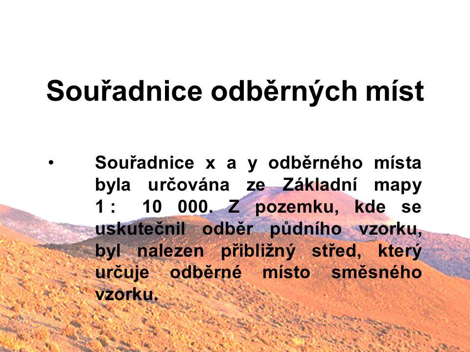 Souřadnice odběrných míst Souřadnice x a y odběrného místa byla určována ze Základní mapy 1 : 10 000. Z pozemku, kde se uskutečnil odběr půdního vzork