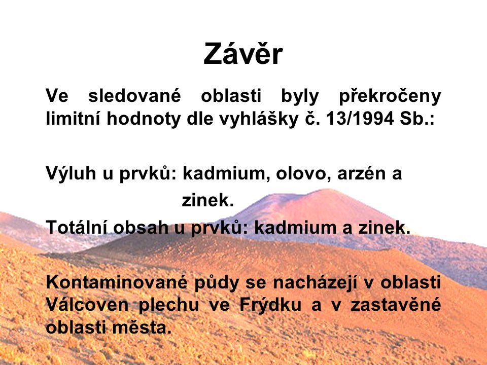 Závěr Ve sledované oblasti byly překročeny limitní hodnoty dle vyhlášky č. 13/1994 Sb.: Výluh u prvků: kadmium, olovo, arzén a zinek. Totální obsah u