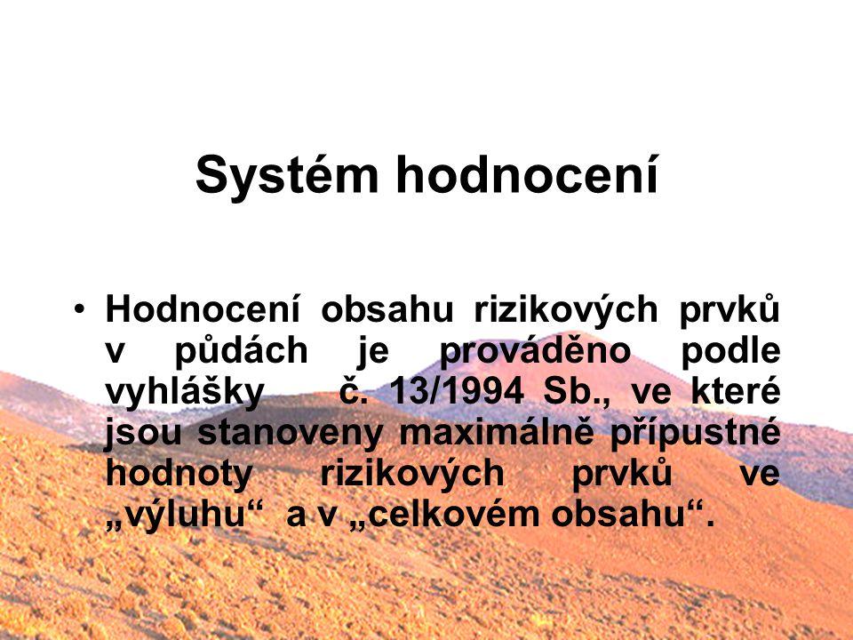 Systém hodnocení Hodnocení obsahu rizikových prvků v půdách je prováděno podle vyhlášky č. 13/1994 Sb., ve které jsou stanoveny maximálně přípustné ho