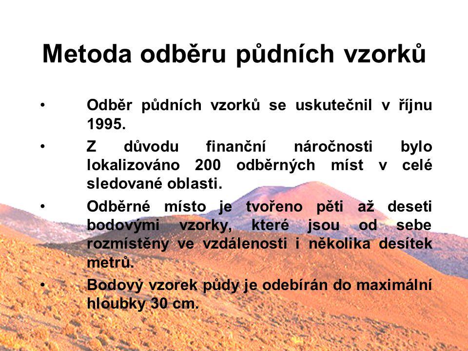 Metoda odběru půdních vzorků Odběr půdních vzorků se uskutečnil v říjnu 1995. Z důvodu finanční náročnosti bylo lokalizováno 200 odběrných míst v celé