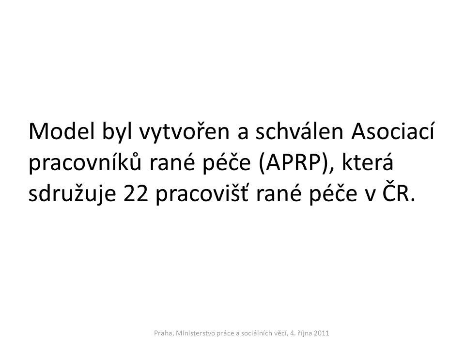 Model byl vytvořen a schválen Asociací pracovníků rané péče (APRP), která sdružuje 22 pracovišť rané péče v ČR. Praha, Ministerstvo práce a sociálních