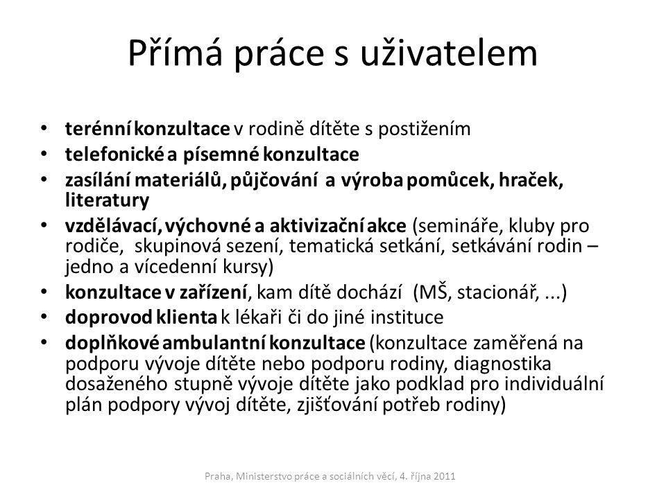Nezbytné podmínky investičního charakteru pro poskytování služby raná péče Vozidla a jejich obnova Praha, Ministerstvo práce a sociálních věcí, 4.