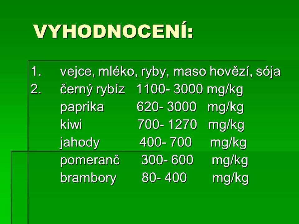 VYHODNOCENÍ: VYHODNOCENÍ: 1. vejce, mléko, ryby, maso hovězí, sója 2. černý rybíz 1100- 3000 mg/kg paprika 620- 3000 mg/kg paprika 620- 3000 mg/kg kiw