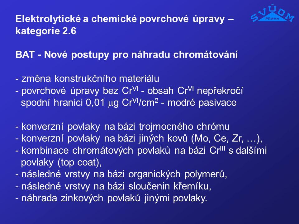 Elektrolytické a chemické povrchové úpravy – kategorie 2.6 BAT - Nové postupy pro náhradu chromátování - změna konstrukčního materiálu - povrchové úpr