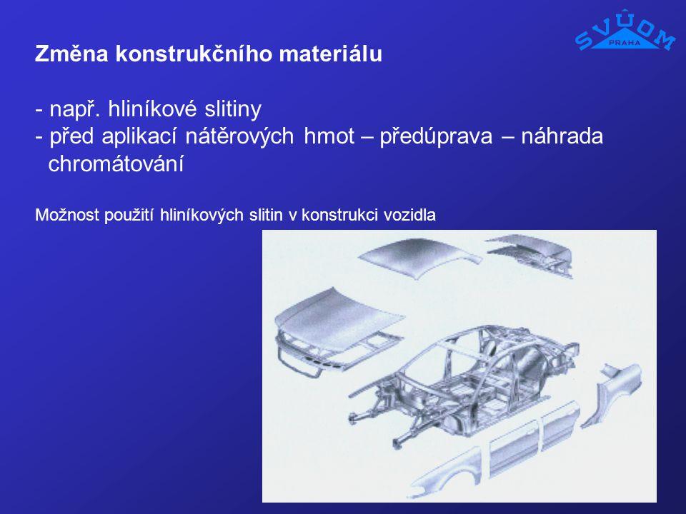 Změna konstrukčního materiálu - např. hliníkové slitiny - před aplikací nátěrových hmot – předúprava – náhrada chromátování Možnost použití hliníkovýc