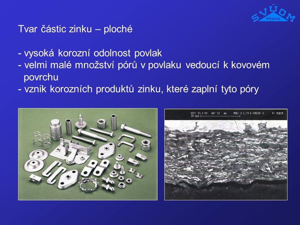 Tvar částic zinku – ploché - vysoká korozní odolnost povlak - velmi malé množství pórů v povlaku vedoucí k kovovém povrchu - vznik korozních produktů