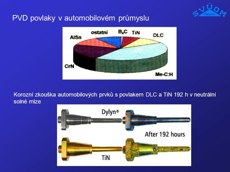 PVD povlaky v automobilovém průmyslu Korozní zkouška automobilových prvků s povlakem DLC a TiN 192 h v neutrální solné mlze