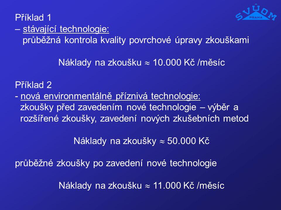 Příklad 1 – stávající technologie: průběžná kontrola kvality povrchové úpravy zkouškami Náklady na zkoušku  10.000 Kč /měsíc Příklad 2 - nová environ