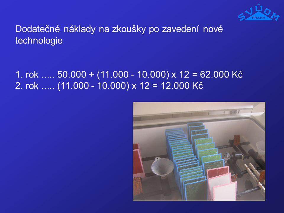 Dodatečné náklady na zkoušky po zavedení nové technologie 1. rok..... 50.000 + (11.000 - 10.000) x 12 = 62.000 Kč 2. rok..... (11.000 - 10.000) x 12 =