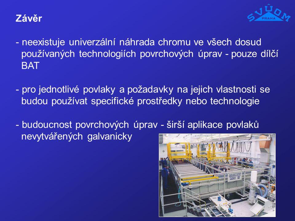 Závěr - neexistuje univerzální náhrada chromu ve všech dosud používaných technologiích povrchových úprav - pouze dílčí BAT - pro jednotlivé povlaky a