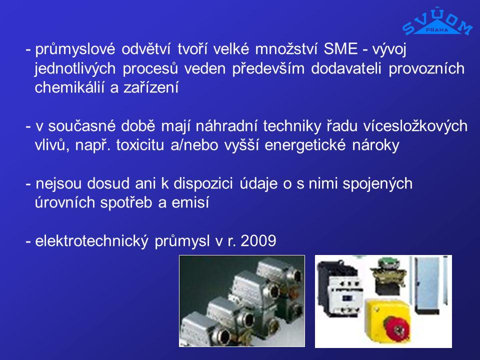- průmyslové odvětví tvoří velké množství SME - vývoj jednotlivých procesů veden především dodavateli provozních chemikálií a zařízení - v současné do