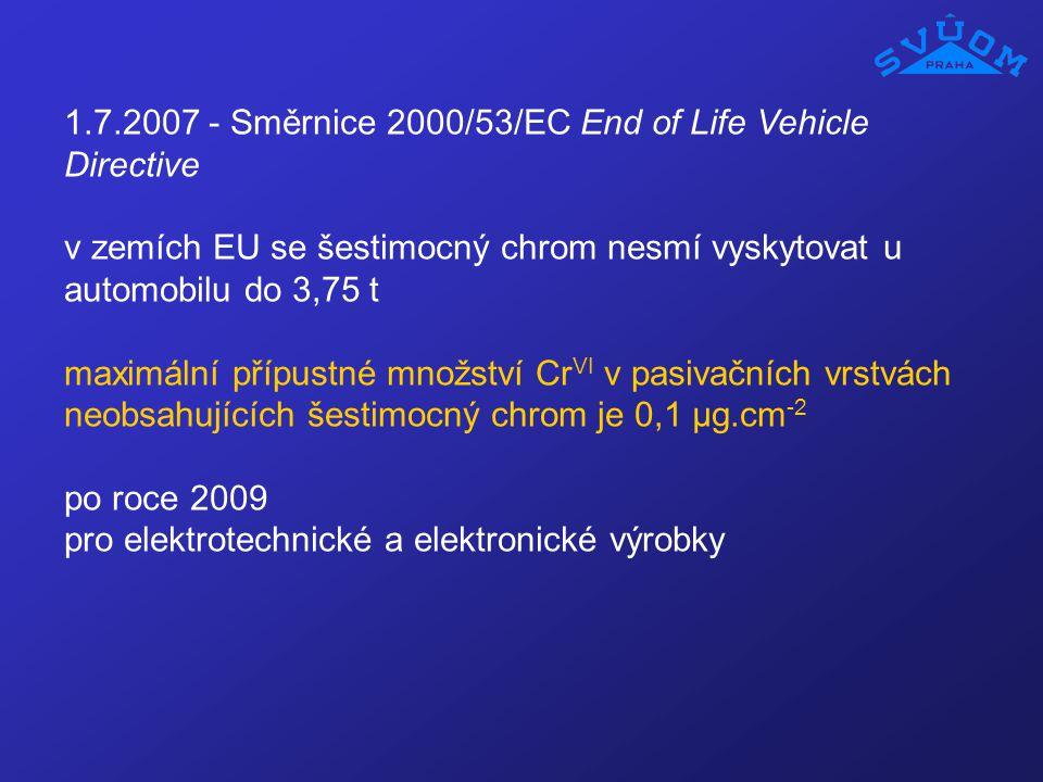 1.7.2007 - Směrnice 2000/53/EC End of Life Vehicle Directive v zemích EU se šestimocný chrom nesmí vyskytovat u automobilu do 3,75 t maximální přípust