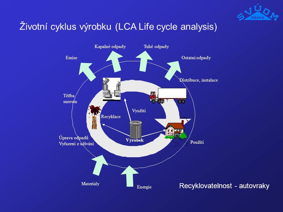 Emise Kapalné odpadyTuhé odpady Ostatní odpady Výrobek Těžba surovin Recyklace Využití Energie Materialy Úprava odpadů Vyřazení z užívání Distribuce,