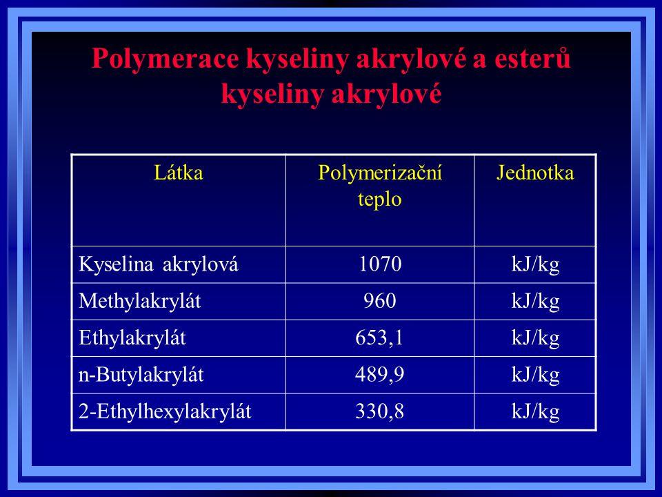Polymerace kyseliny akrylové a esterů kyseliny akrylové LátkaPolymerizační teplo Jednotka Kyselina akrylová1070kJ/kg Methylakrylát960kJ/kg Ethylakrylá