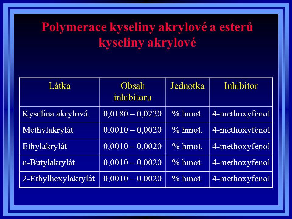 Polymerace kyseliny akrylové a esterů kyseliny akrylové LátkaObsah inhibitoru JednotkaInhibitor Kyselina akrylová0,0180 – 0,0220% hmot.4-methoxyfenol