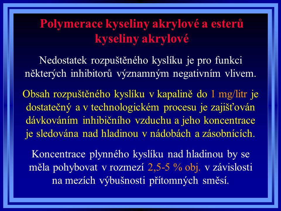 Polymerace kyseliny akrylové a esterů kyseliny akrylové Nedostatek rozpuštěného kyslíku je pro funkci některých inhibitorů významným negativním vlivem