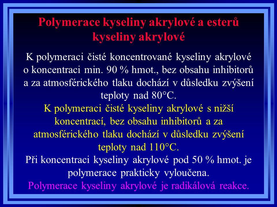 Polymerace kyseliny akrylové a esterů kyseliny akrylové K polymeraci čisté koncentrované kyseliny akrylové o koncentraci min. 90 % hmot., bez obsahu i