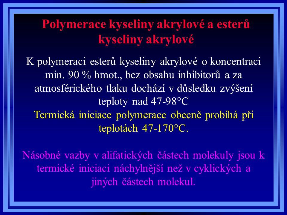 Polymerace kyseliny akrylové a esterů kyseliny akrylové K polymeraci esterů kyseliny akrylové o koncentraci min. 90 % hmot., bez obsahu inhibitorů a z
