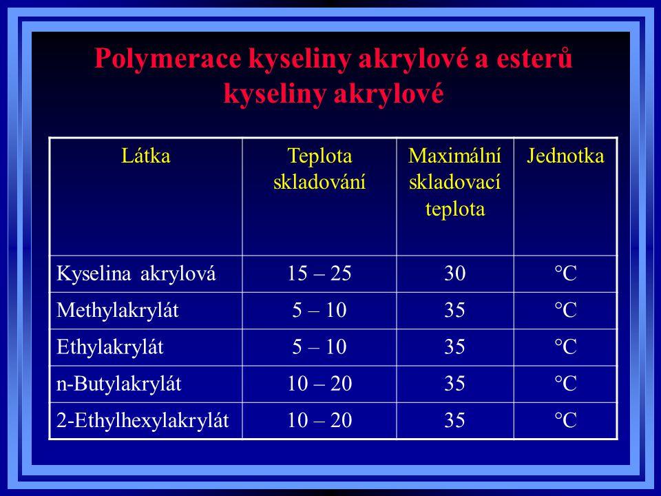 Polymerace kyseliny akrylové a esterů kyseliny akrylové LátkaTeplota skladování Maximální skladovací teplota Jednotka Kyselina akrylová15 – 2530°C Methylakrylát5 – 1035°C Ethylakrylát5 – 1035°C n-Butylakrylát10 – 2035°C 2-Ethylhexylakrylát10 – 2035°C